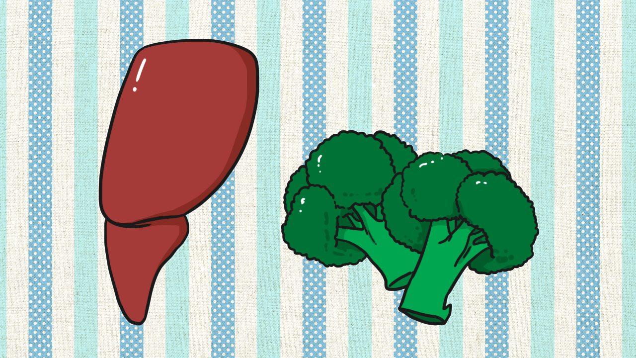 โฟเลตพบมากในตับผักใบเขียวเช่นกุยช่ายหน่อไม้ฝรั่งเป็นต้น