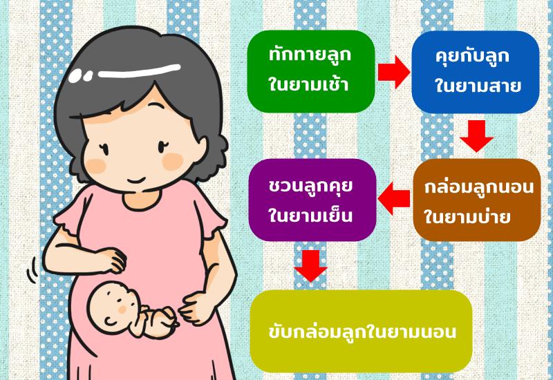 5วิธีสื่อสารกับลูกในครรภ์