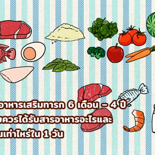 ตารางอาหารเสริมทารก 6 เดือน – 4 ปี ลูกน้อยควรได้รับสารอาหารอะไรและปริมาณเท่าไหร่ใน 1 วัน