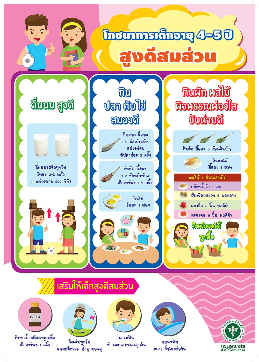 อาหารเสริมลูกน้อยวัย 4 – 5 ปี
